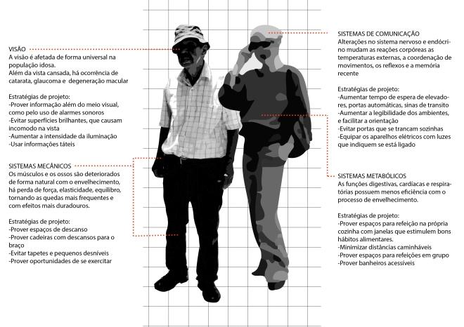 infografico envelhecimento_Prancheta_Prancheta 1.jpg
